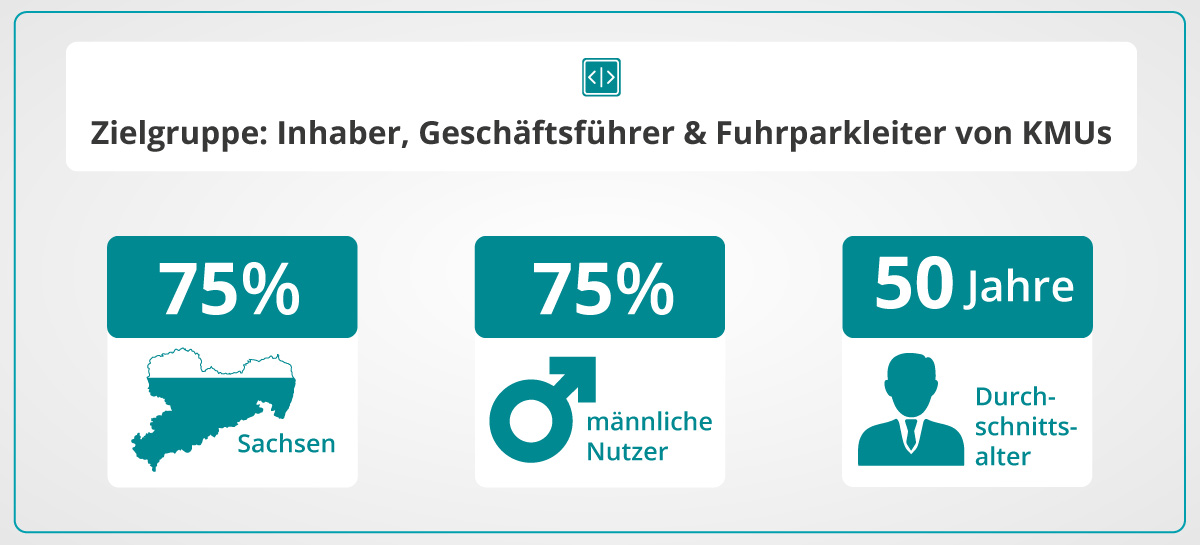 Infografik_Pressekit_Zielgruppe_EW