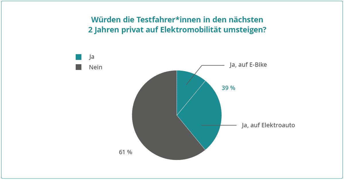 Beitragsgrafik_Feedbackbogen_BÄKO - umschalten