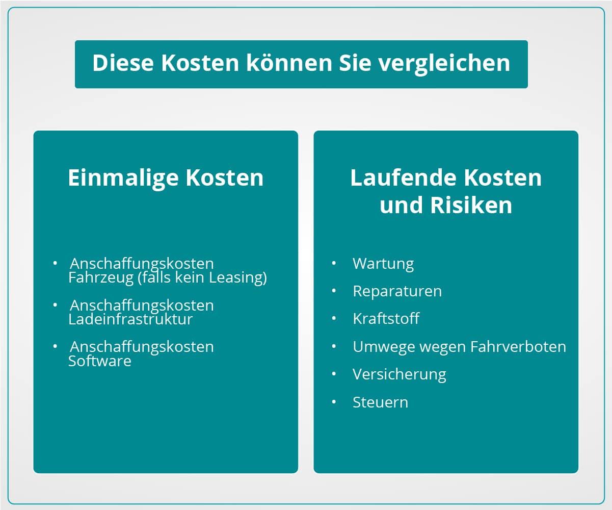 Kostenvergleich Fuhrparkanalyse - umschalten.de