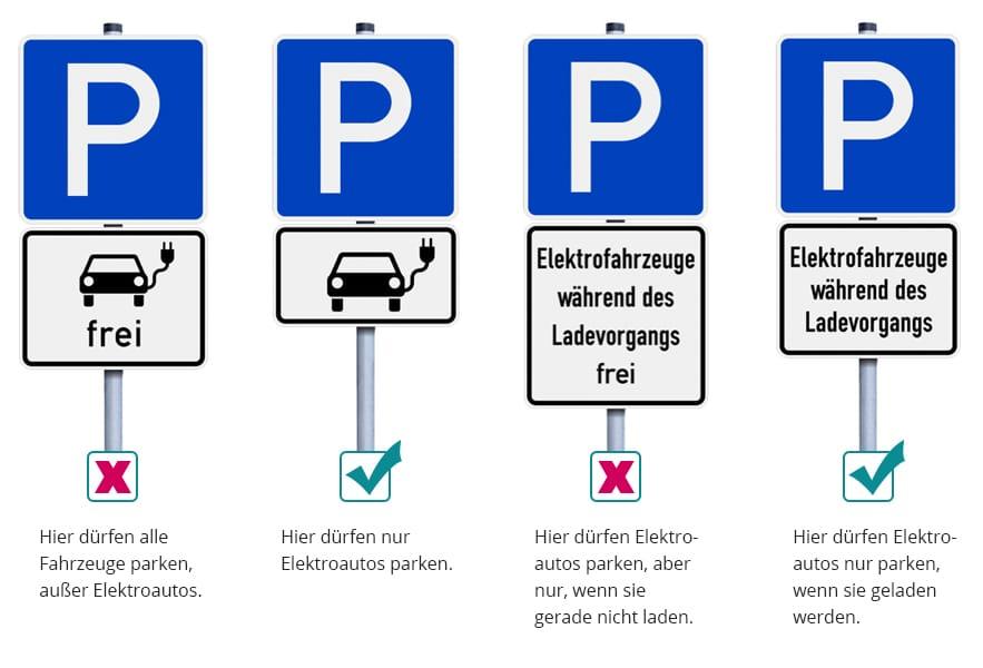 Grafik Parkschilder - E-Autos im Fuhrpark - umschalten.de