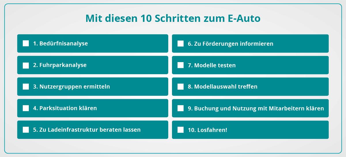 Grafik 10 Schritte - E-Autos im Fuhrpark - umschalten.de