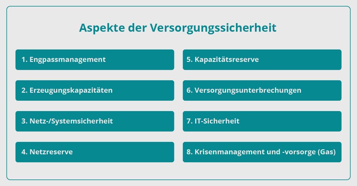 Aspekte der Versorgungssicherheit - umschalten.de