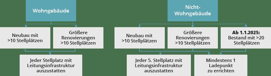 Abbildung Bußgeld